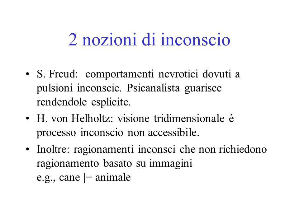 2 nozioni di inconscio S. Freud: comportamenti nevrotici dovuti a pulsioni inconscie. Psicanalista guarisce rendendole esplicite.