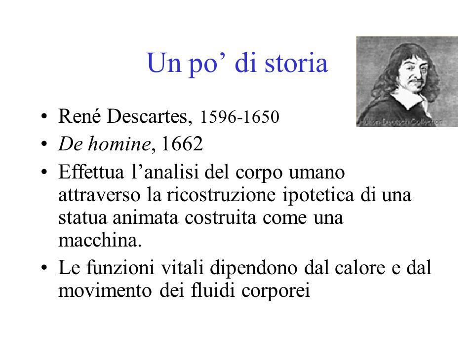 Un po' di storia René Descartes, 1596-1650 De homine, 1662