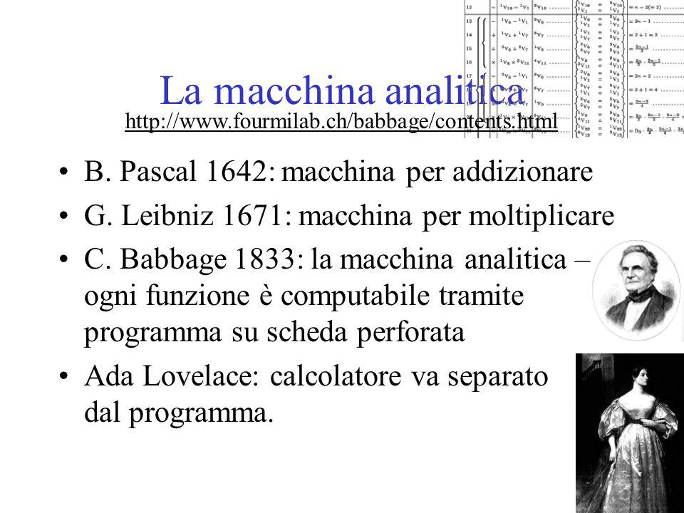 La macchina analitica B. Pascal 1642: macchina per addizionare