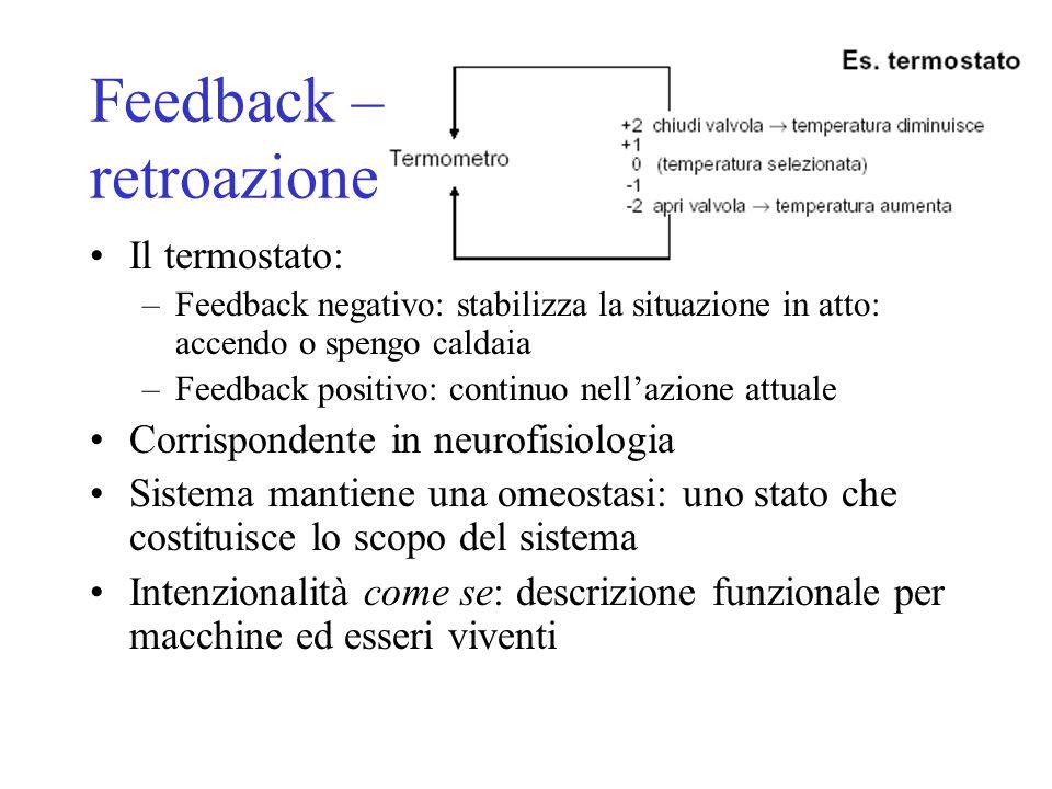 Feedback – retroazione