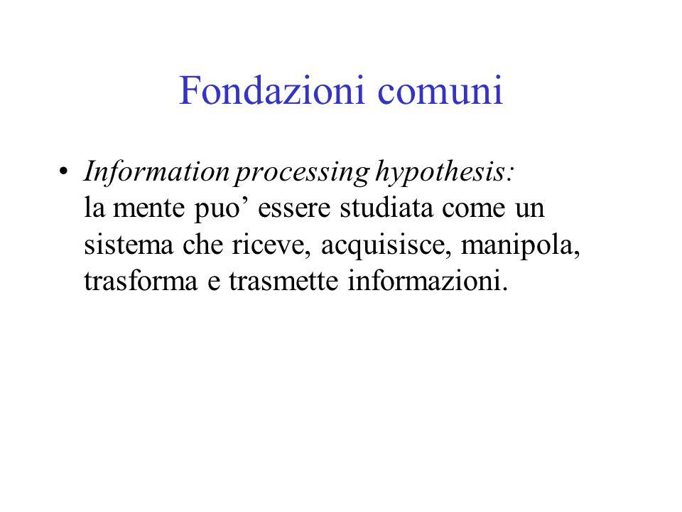 Fondazioni comuni