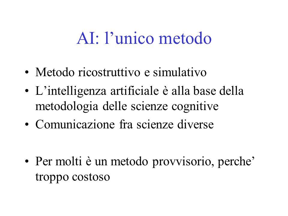 AI: l'unico metodo Metodo ricostruttivo e simulativo