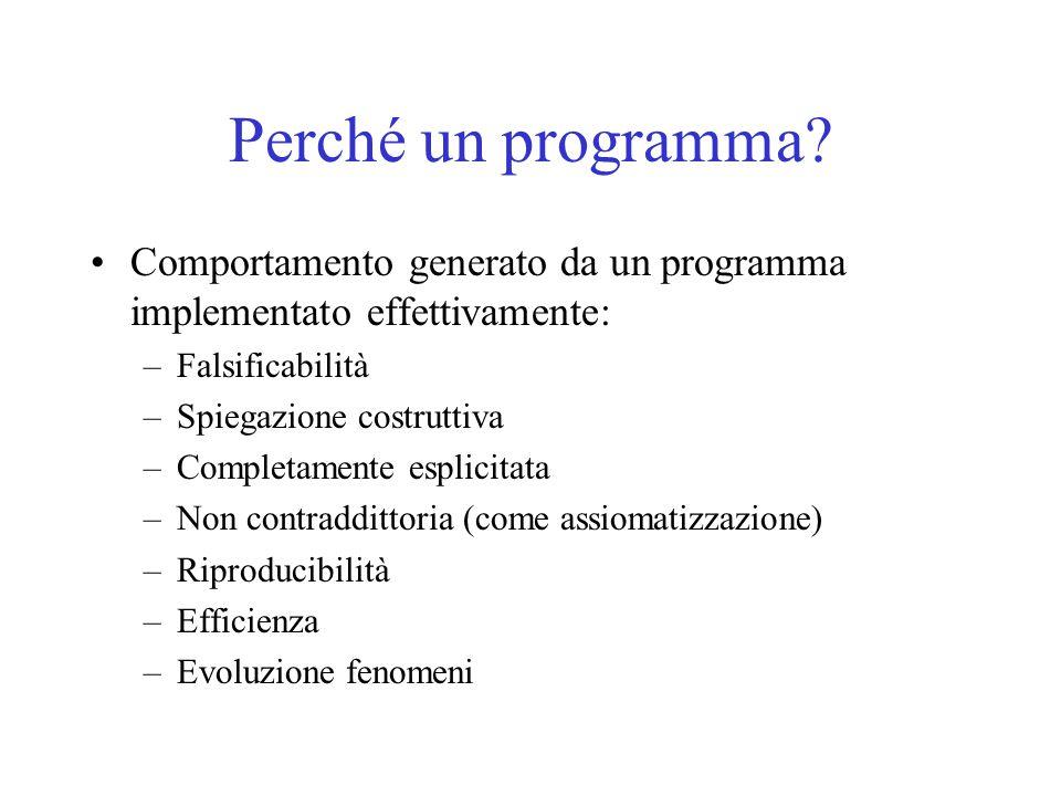 Perché un programma Comportamento generato da un programma implementato effettivamente: Falsificabilità.