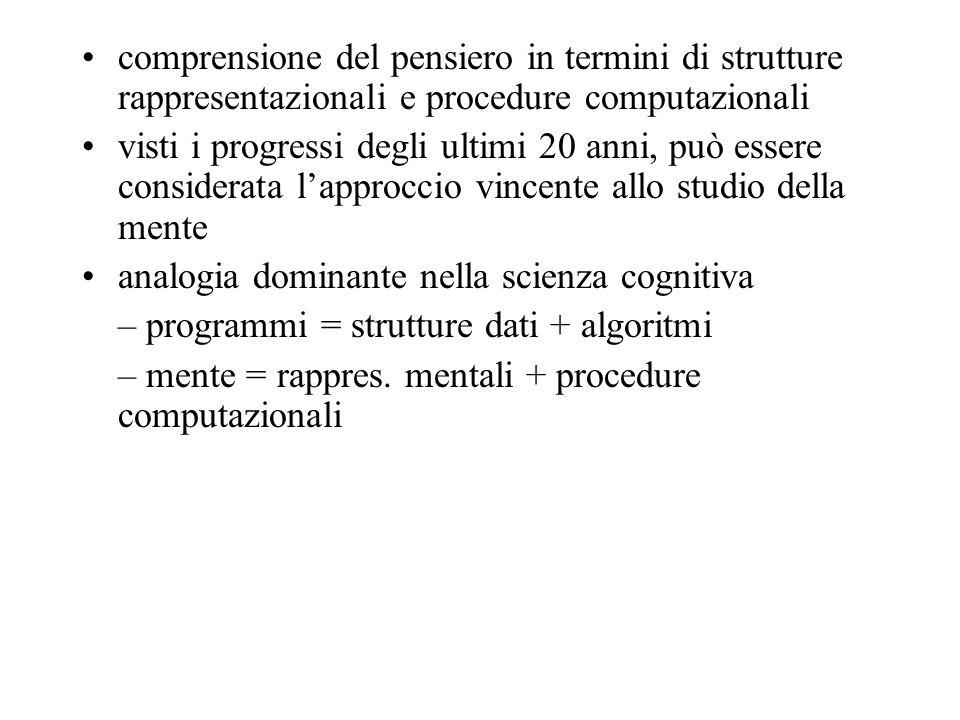 comprensione del pensiero in termini di strutture rappresentazionali e procedure computazionali