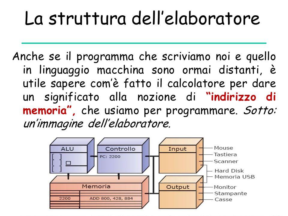 La struttura dell'elaboratore