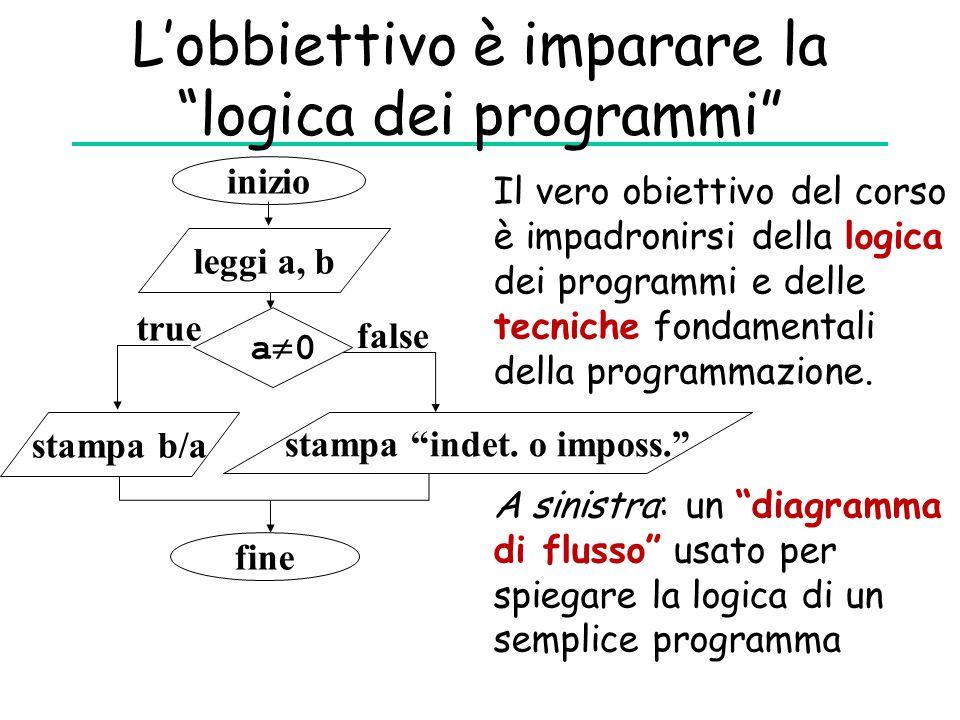 L'obbiettivo è imparare la logica dei programmi