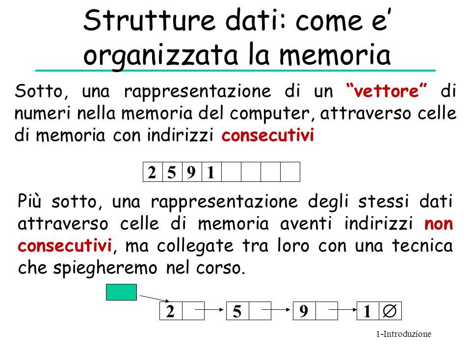 Strutture dati: come e' organizzata la memoria