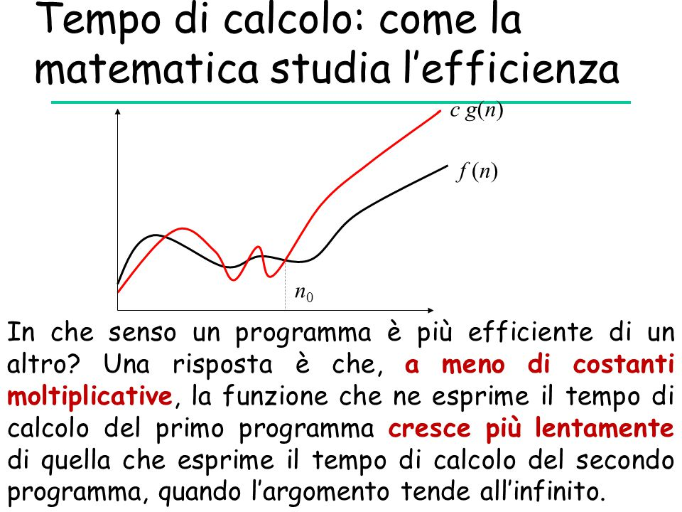 Tempo di calcolo: come la matematica studia l'efficienza