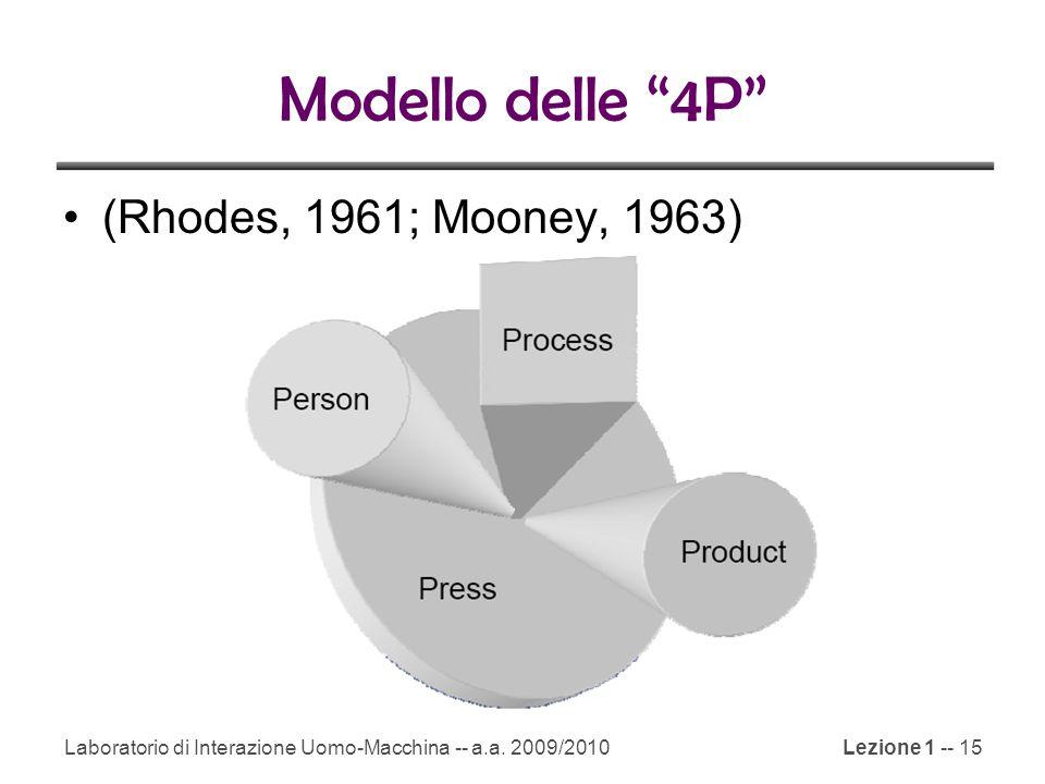Modello delle 4P (Rhodes, 1961; Mooney, 1963)