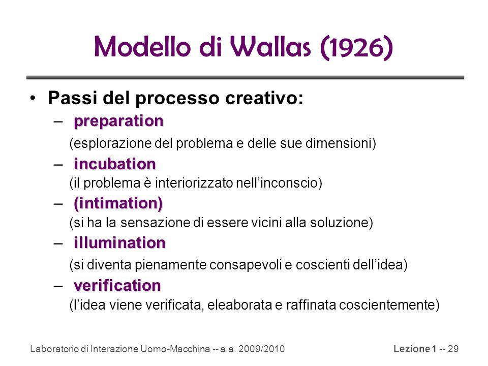 Modello di Wallas (1926) Passi del processo creativo: preparation