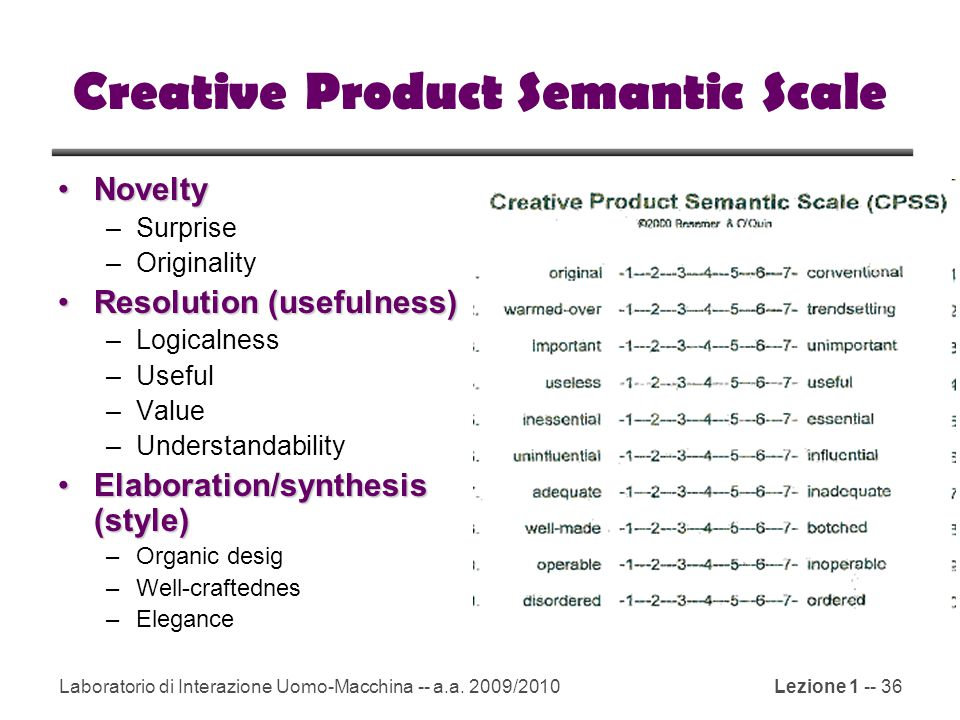 Creative Product Semantic Scale