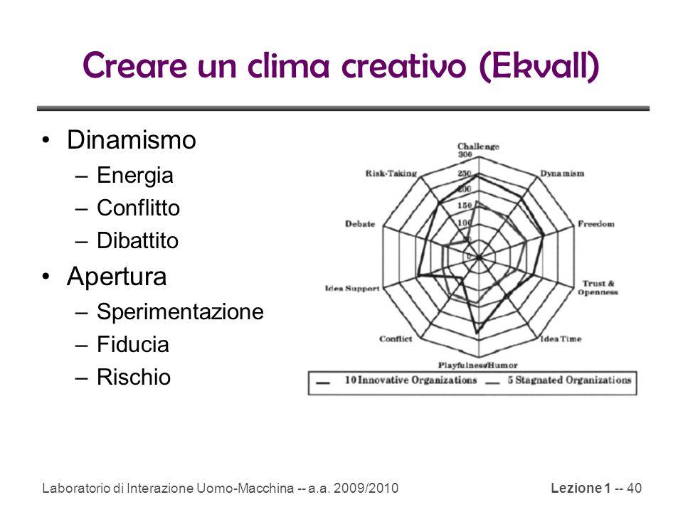 Creare un clima creativo (Ekvall)