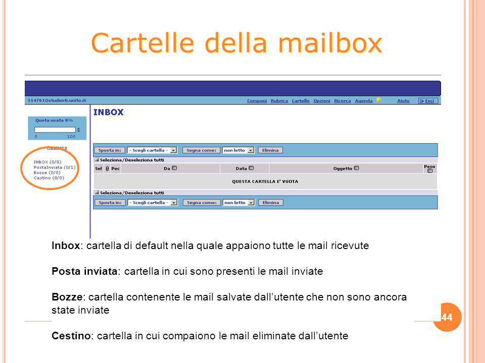 Cartelle della mailbox