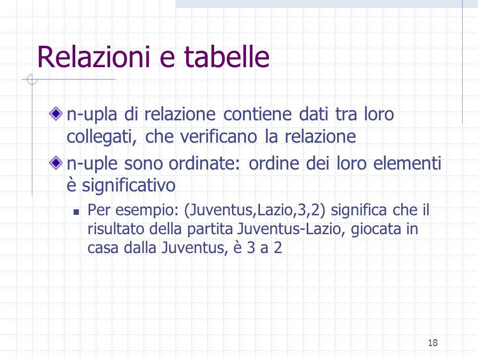 Relazioni e tabelle n-upla di relazione contiene dati tra loro collegati, che verificano la relazione.