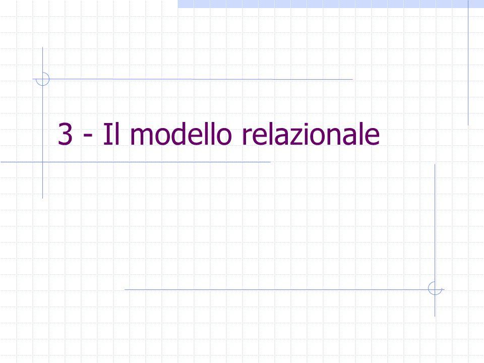 3 - Il modello relazionale