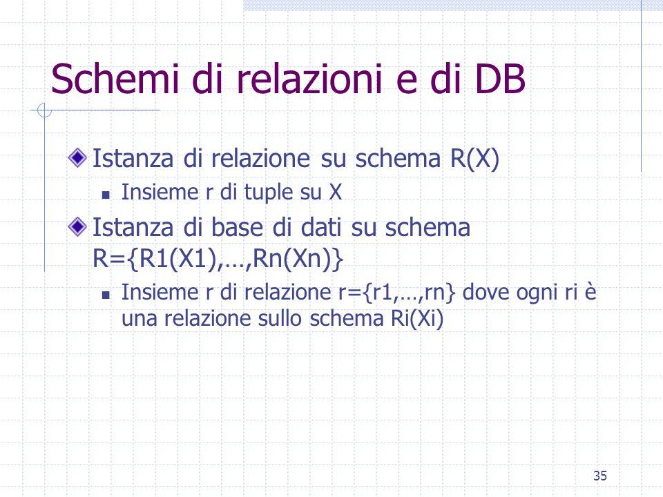 Schemi di relazioni e di DB