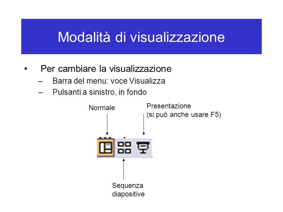 Modalità di visualizzazione