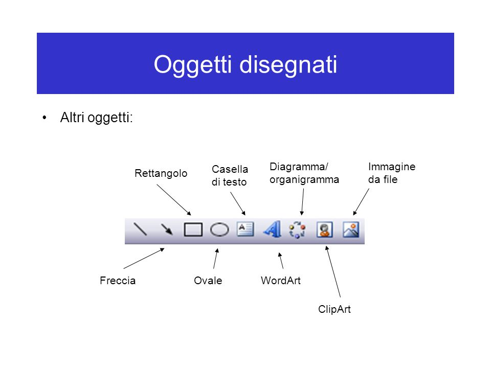 Oggetti disegnati Altri oggetti: Casella di testo