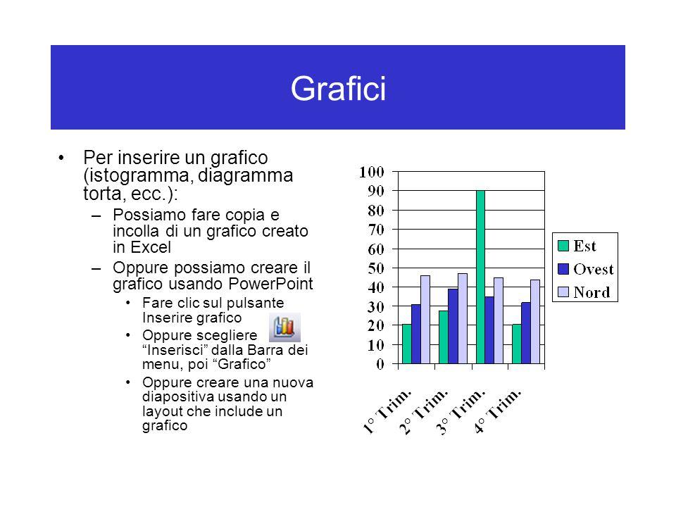 Grafici Per inserire un grafico (istogramma, diagramma torta, ecc.):