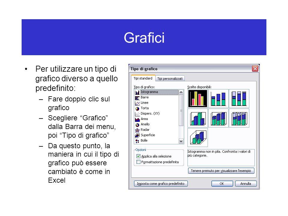 Grafici Per utilizzare un tipo di grafico diverso a quello predefinito: Fare doppio clic sul grafico.