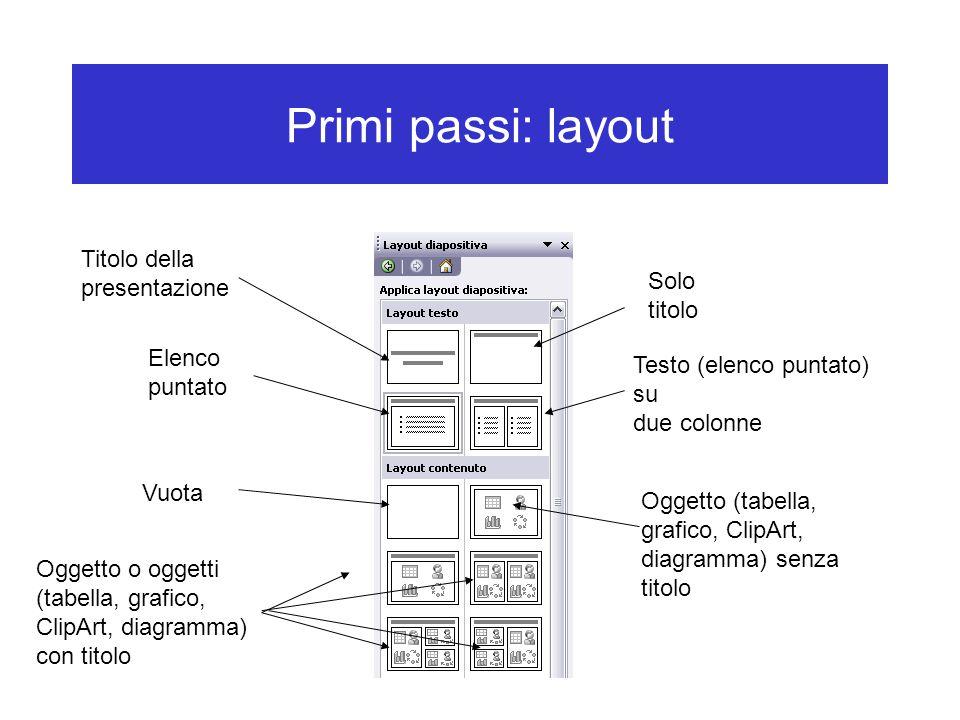 Primi passi: layout Titolo della presentazione Solo titolo Elenco