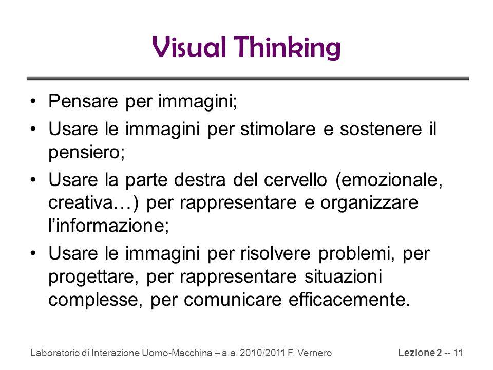 Visual Thinking Pensare per immagini;