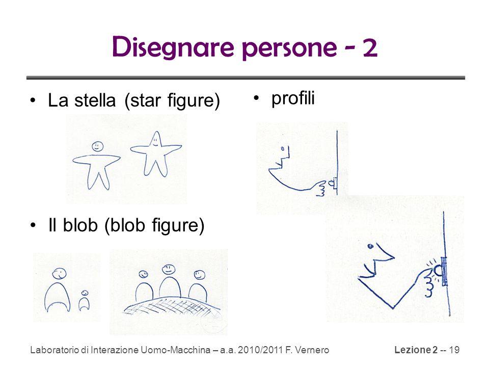 Disegnare persone - 2 profili La stella (star figure)