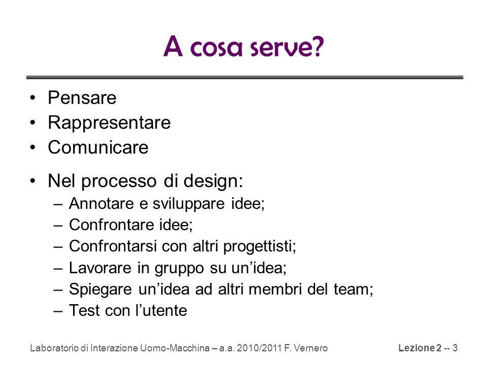 A cosa serve Pensare Rappresentare Comunicare Nel processo di design: