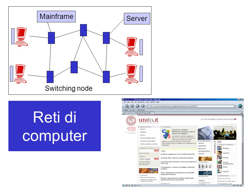 Mainframe Server Switching node Reti di computer