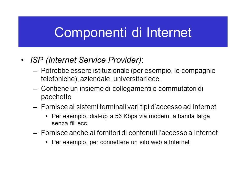 Componenti di Internet