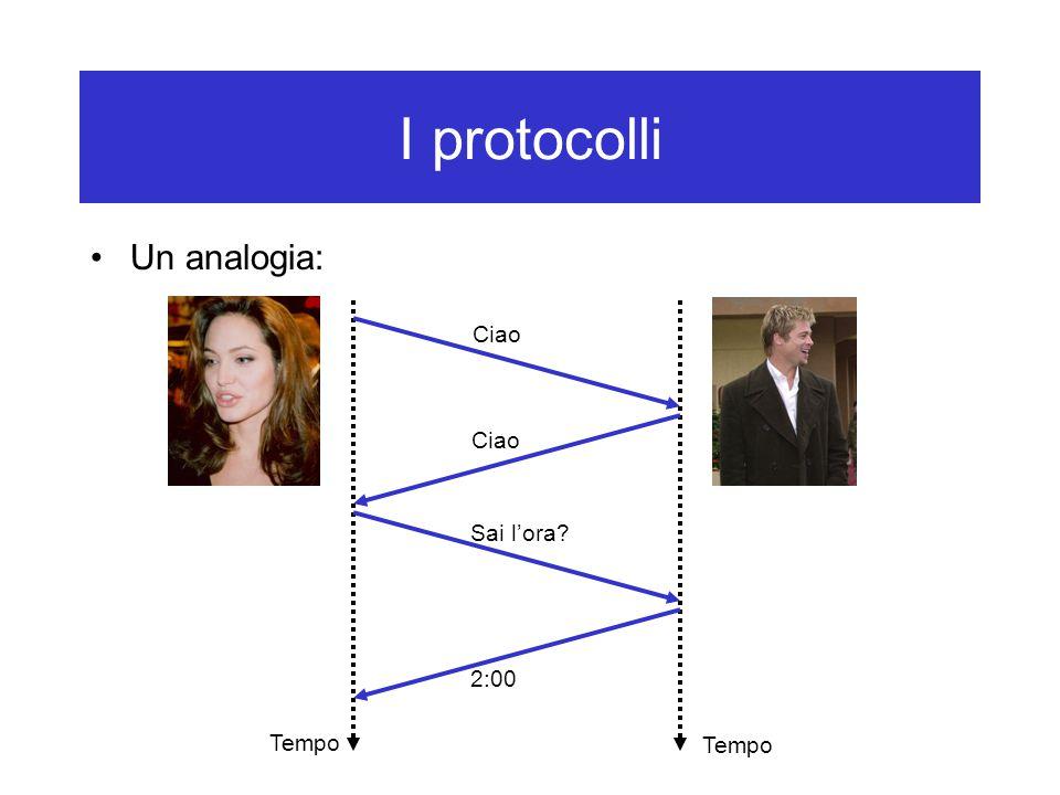 I protocolli Un analogia: Ciao Ciao Sai l'ora 2:00 Tempo Tempo