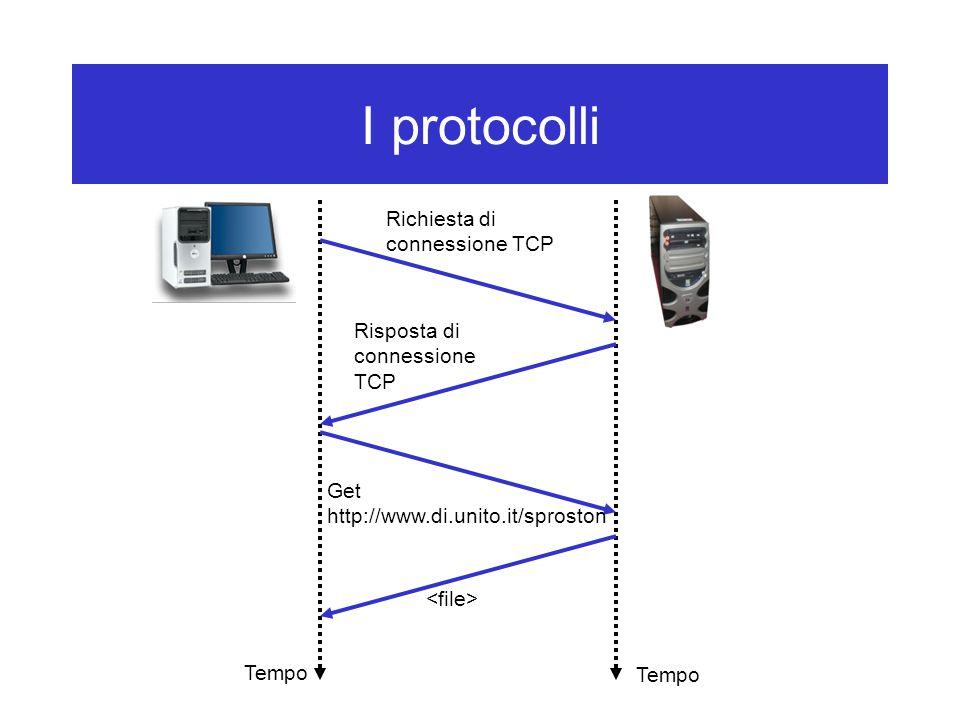 I protocolli Richiesta di connessione TCP Risposta di connessione TCP