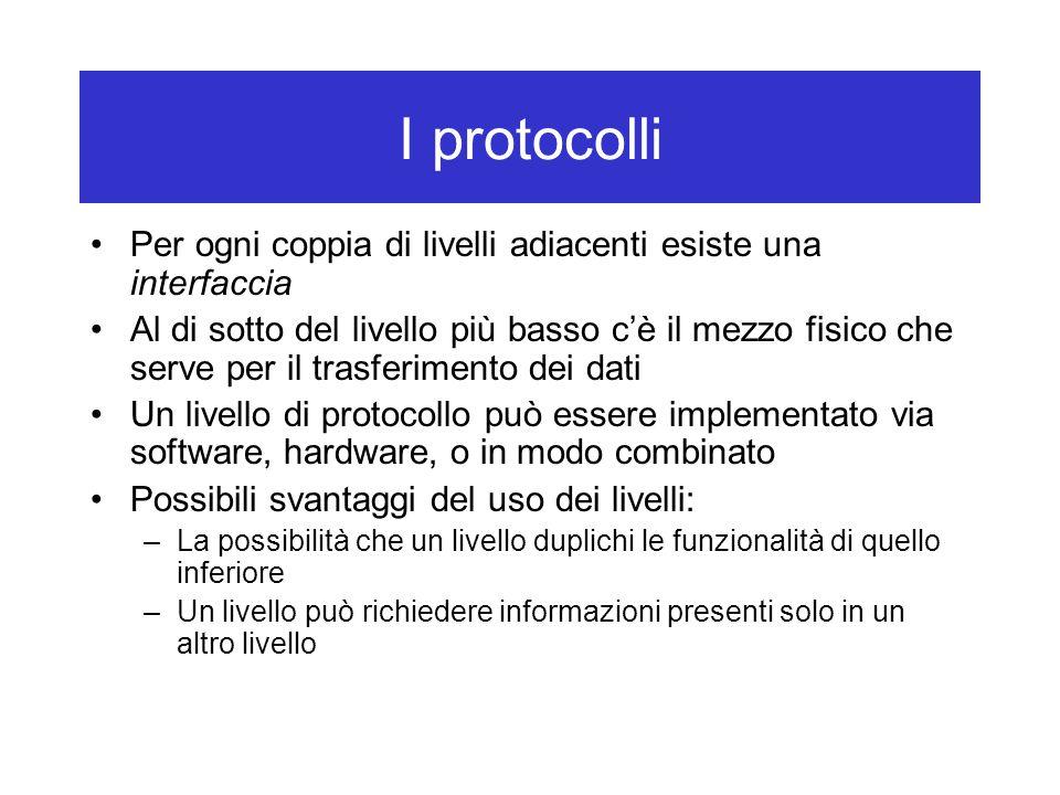 I protocolli Per ogni coppia di livelli adiacenti esiste una interfaccia.