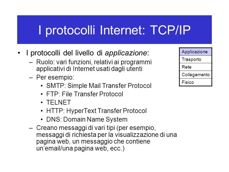 I protocolli Internet: TCP/IP