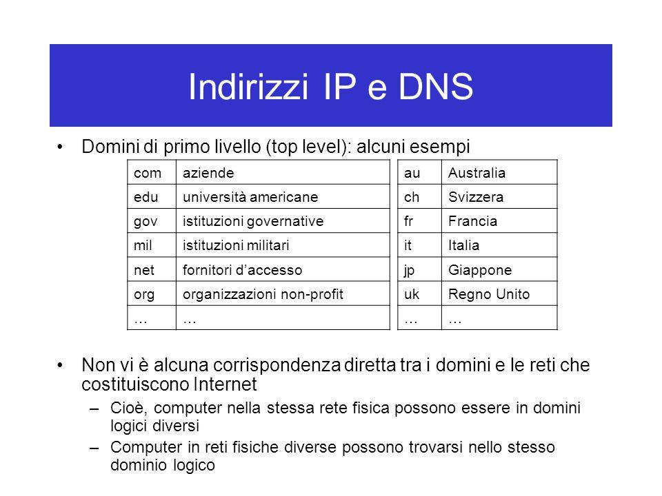 Indirizzi IP e DNS Domini di primo livello (top level): alcuni esempi