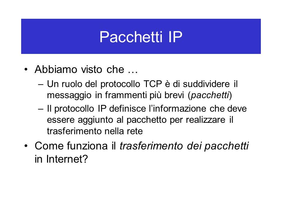 Pacchetti IP Abbiamo visto che …