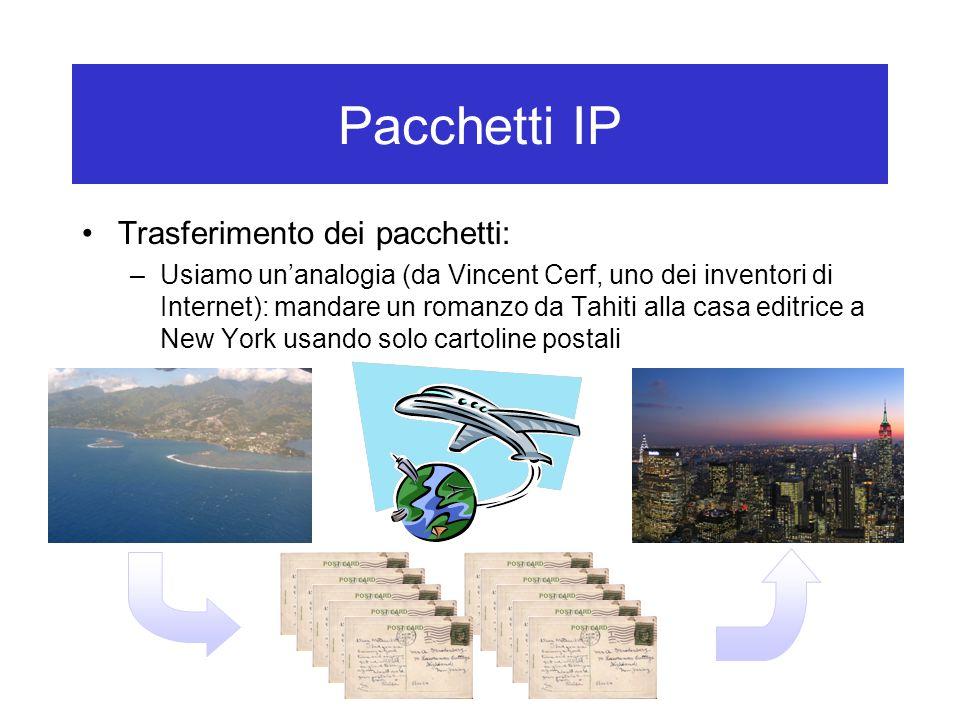 Pacchetti IP Trasferimento dei pacchetti:
