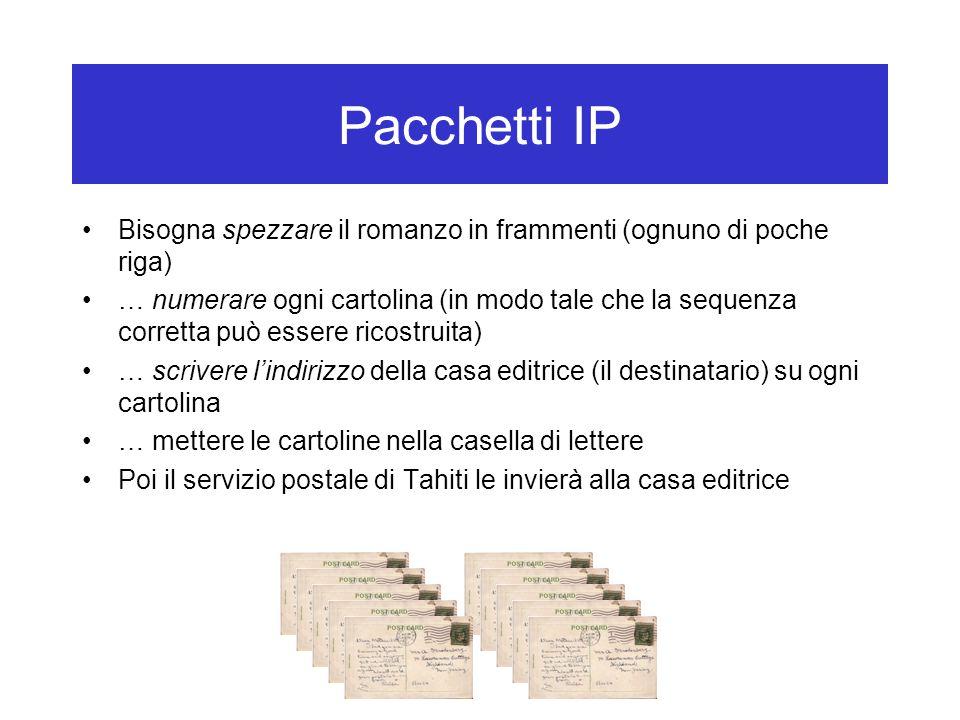 Pacchetti IP Bisogna spezzare il romanzo in frammenti (ognuno di poche riga)