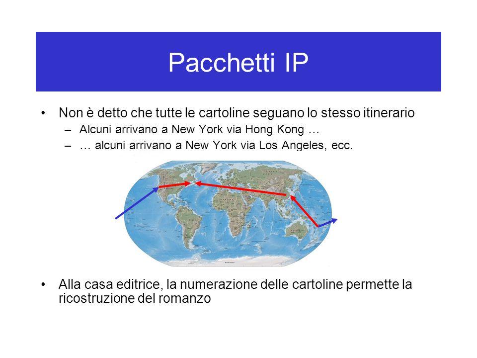 Pacchetti IP Non è detto che tutte le cartoline seguano lo stesso itinerario. Alcuni arrivano a New York via Hong Kong …