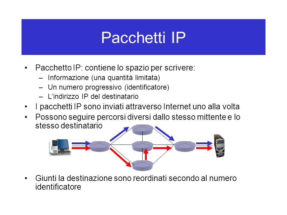 Pacchetti IP Pacchetto IP: contiene lo spazio per scrivere:
