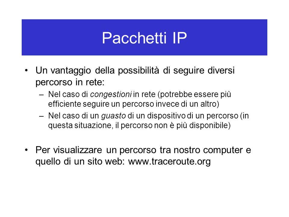 Pacchetti IP Un vantaggio della possibilità di seguire diversi percorso in rete: