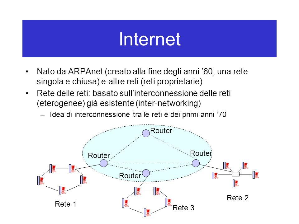 Internet Nato da ARPAnet (creato alla fine degli anni '60, una rete singola e chiusa) e altre reti (reti proprietarie)