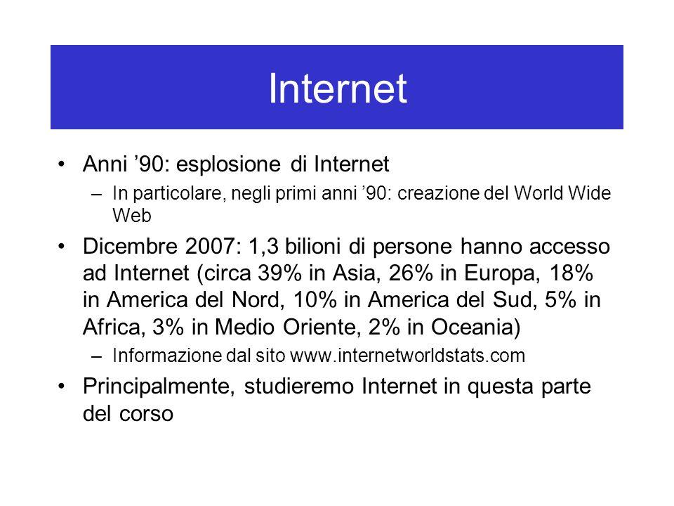 Internet Anni '90: esplosione di Internet