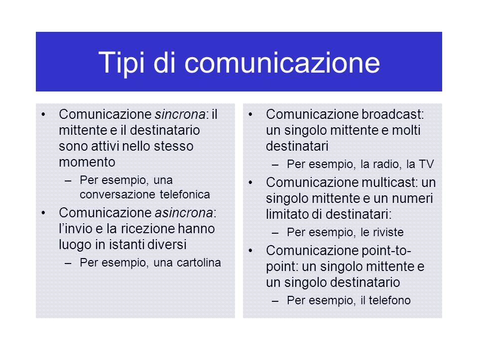Tipi di comunicazione Comunicazione sincrona: il mittente e il destinatario sono attivi nello stesso momento.