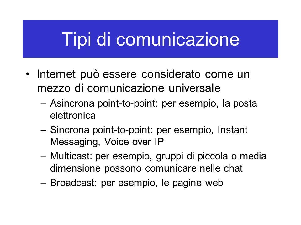 Tipi di comunicazione Internet può essere considerato come un mezzo di comunicazione universale.