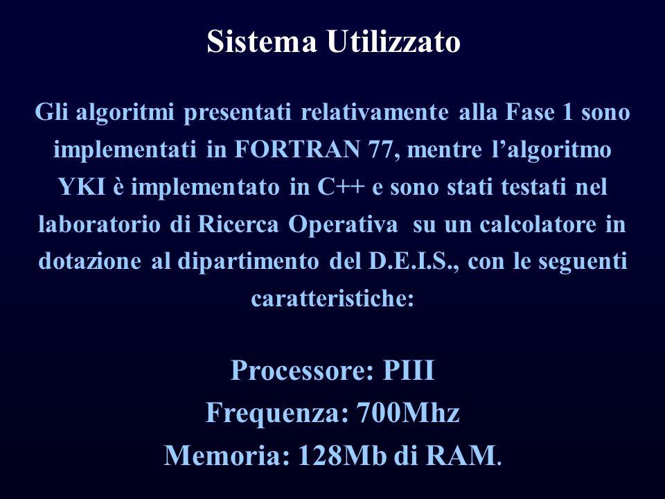 Sistema Utilizzato Processore: PIII Frequenza: 700Mhz
