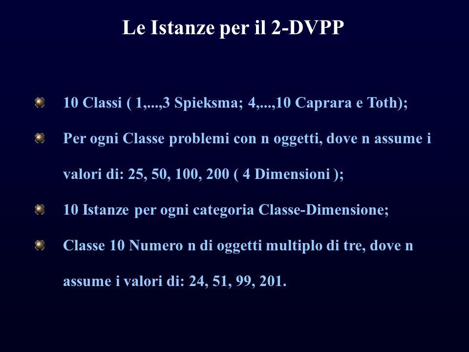 Le Istanze per il 2-DVPP 10 Classi ( 1,...,3 Spieksma; 4,...,10 Caprara e Toth);