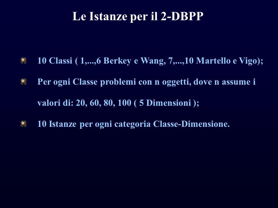 Le Istanze per il 2-DBPP 10 Classi ( 1,...,6 Berkey e Wang, 7,...,10 Martello e Vigo);