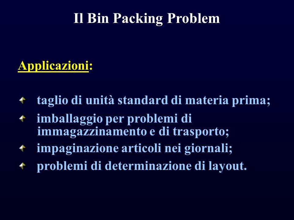 Il Bin Packing Problem Applicazioni: