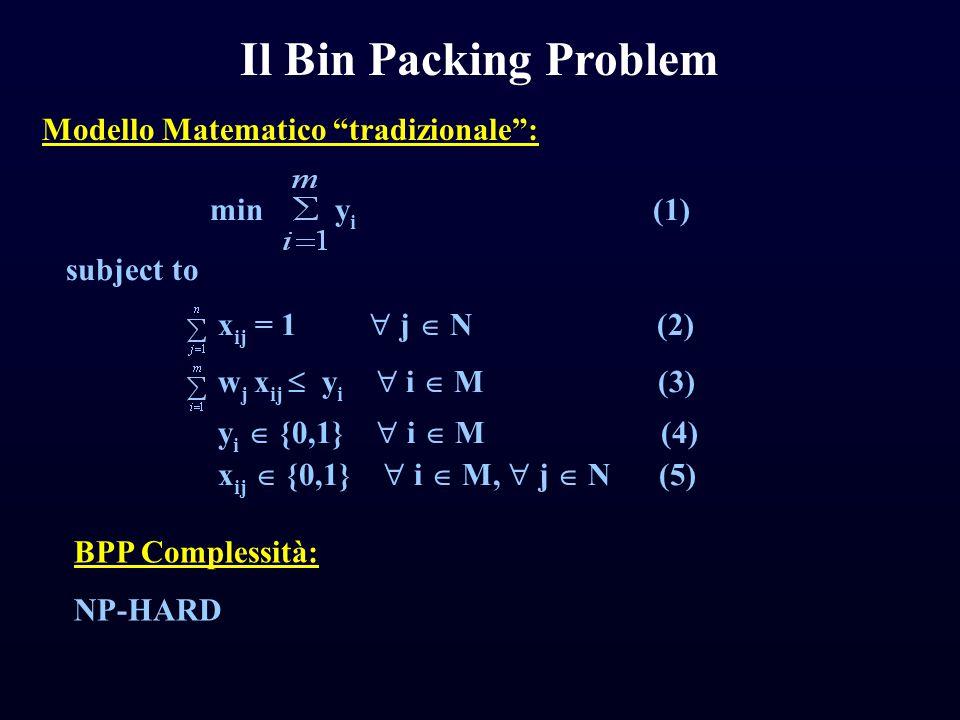 Il Bin Packing Problem Modello Matematico tradizionale : min yi (1)